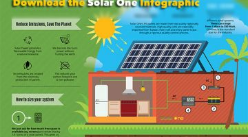 Solar-Energy-Infographic---Solar-One-3